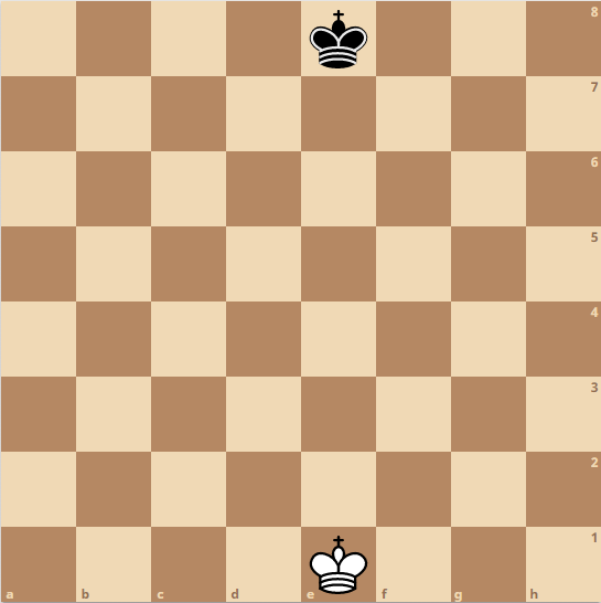 Schach König - Position