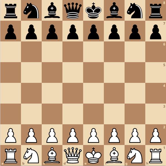 Schachaufstellung zu Spielbeginn - der Aufbau