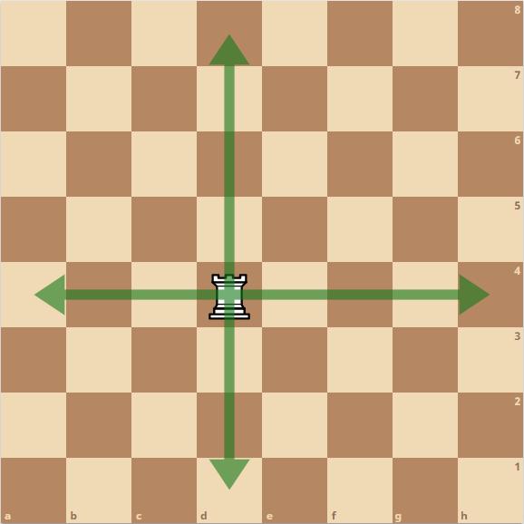 Schach Turm Zug / Bewegung