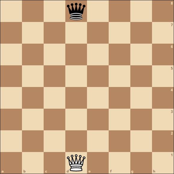 Schach Dame - Position