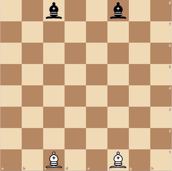 Schach Läufer - Position