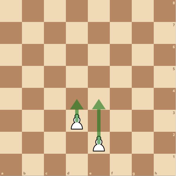 Schach Bauern Zug/Bewegung