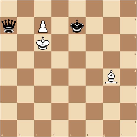 Schach Umwandlung - Springergabel