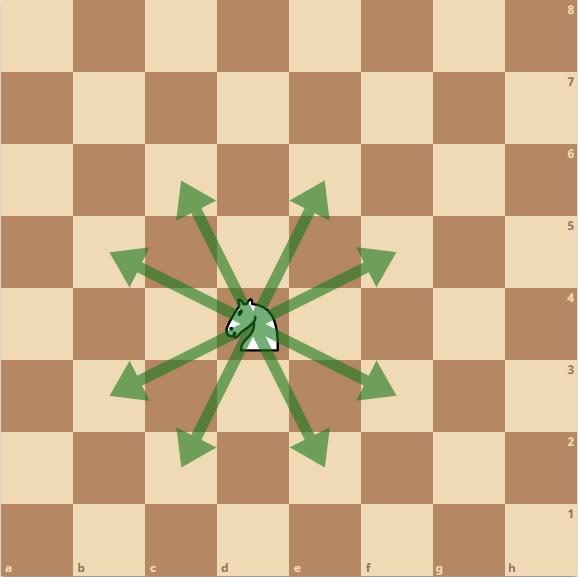 Schach Springer - Bewegung