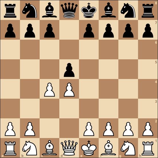 schach eröffnung - damengambit